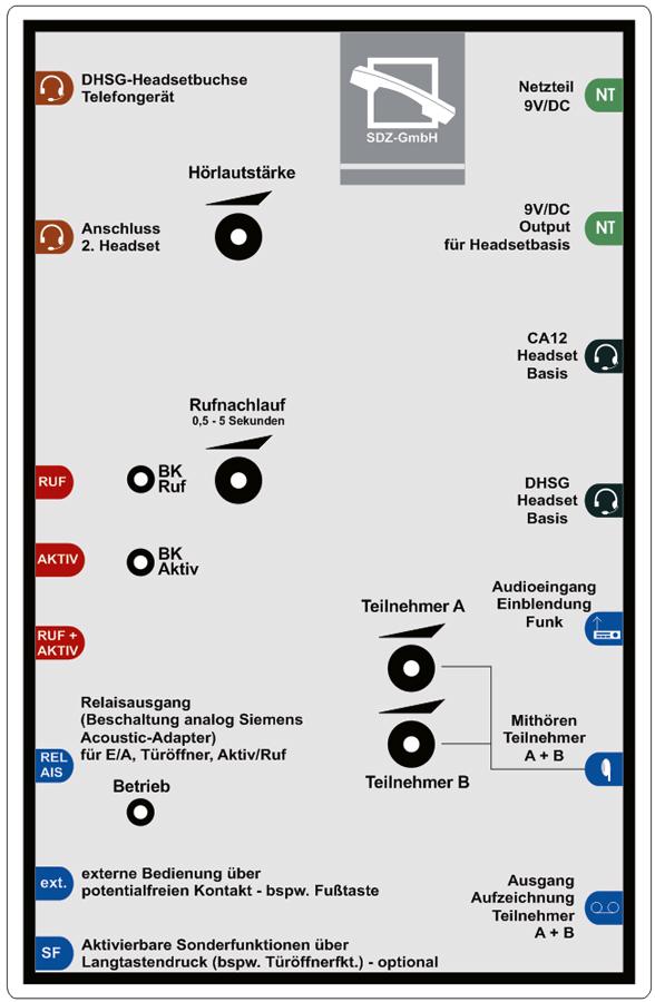 Niedlich Anschlussschema Des Avaya Headset Anschlusses Galerie ...
